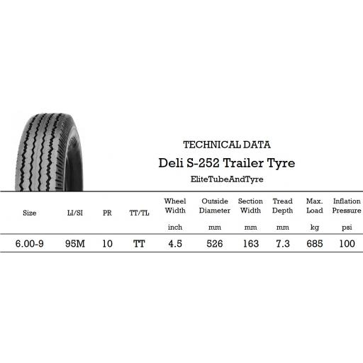 2021 600-9 Tech Data.jpg